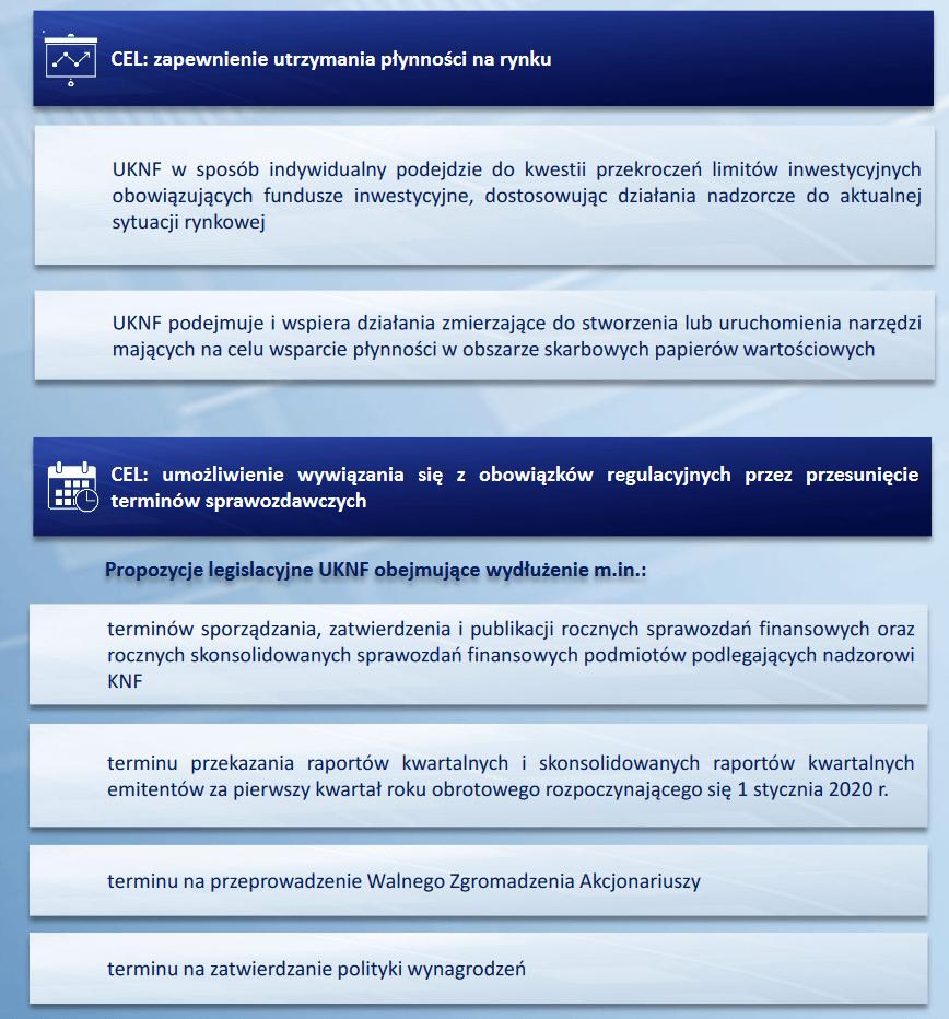 pakiet impulsów nadzorczych sposob knf nawzmocnienie polskiego sektora bankowego - grafika cele pin